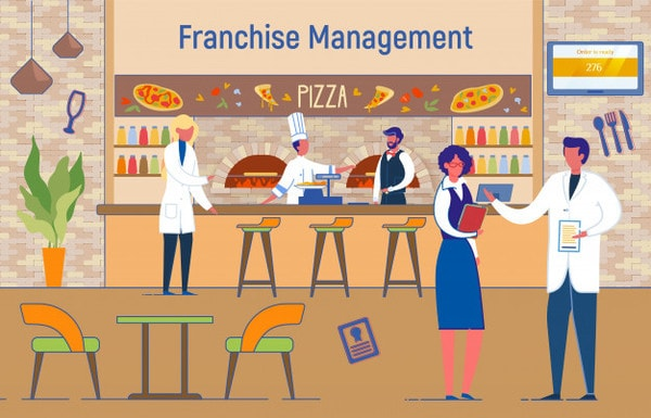 การจัดการแฟรนไชส์ร้านพิซซ่าอิตาเลียนคาเฟ่